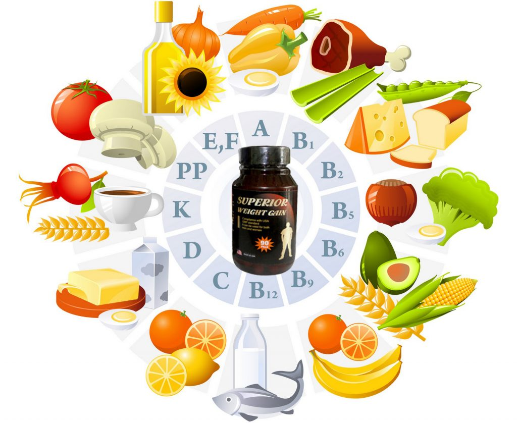 Tác dụng phụ của thực phẩm chức năng bổ sung vitamin D