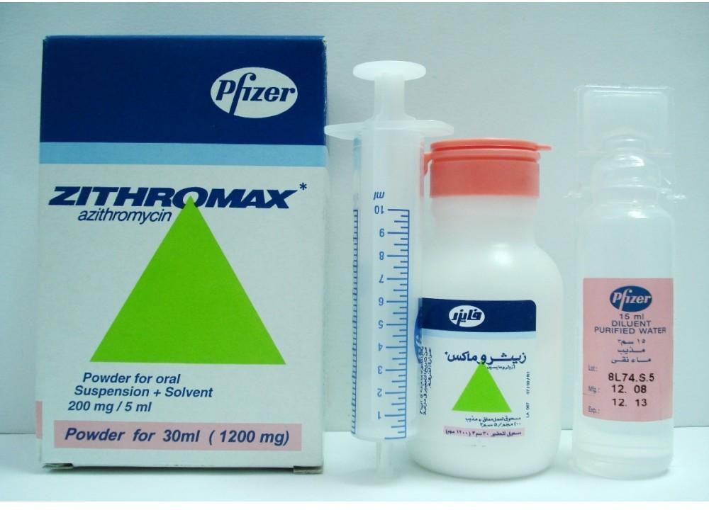 Cách sử dụng thuốc tân dược Zithromax